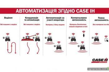 Case IH развивает автономность и объявляет о старте пилотной программы