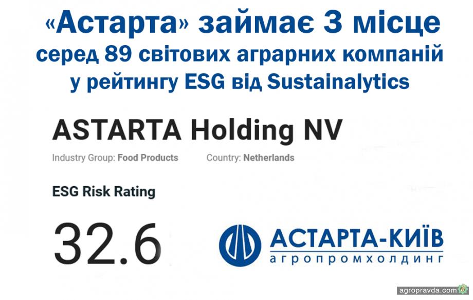 Українська «Астарта» увійшла в ТОП-3 світових аграрних компаній