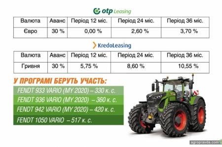 Действует специальное финансирование на тракторы Fendt