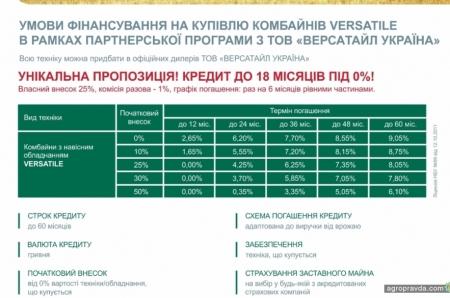 Кредит под 0% на комбайны VERSATILE!