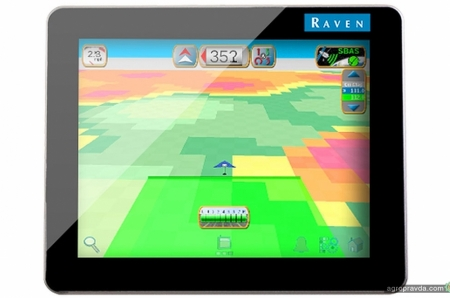 Какой выигрыш дают технологии Raven на опрыскивателе CASE IH