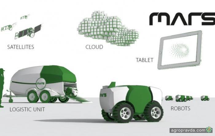 Разработаны малогабаритные полевые роботы