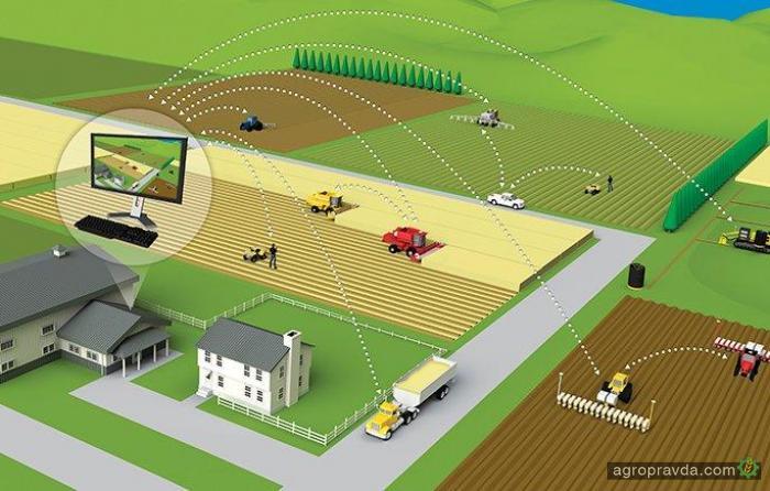 Как будет развиваться точное земледелие в Украине