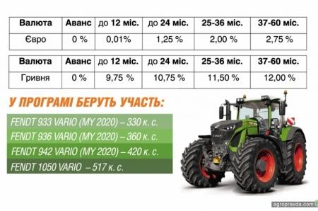 Действует специальное предложение на тракторы Fendt