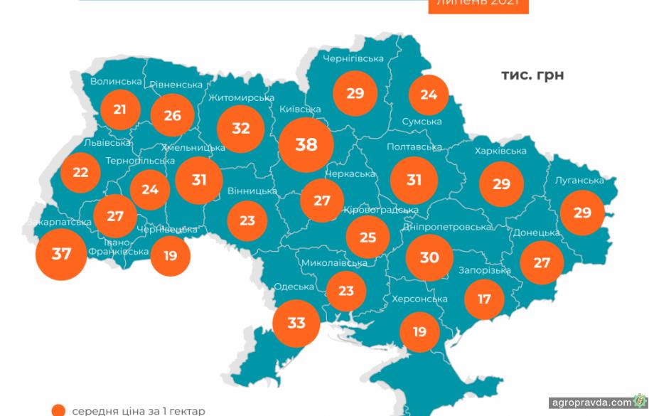 Скільки коштував гектар землі в Україні в липні 2021 р.