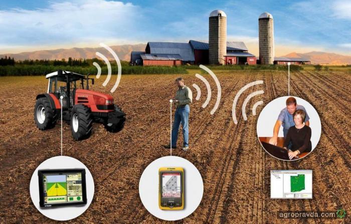Как автоматизация влияет на сельское хозяйство