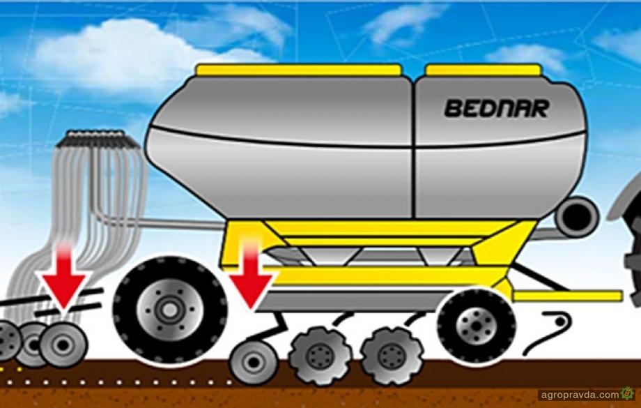 5 способів внести добрива за допомогою зернової сівалки BEDNAR OMEGA