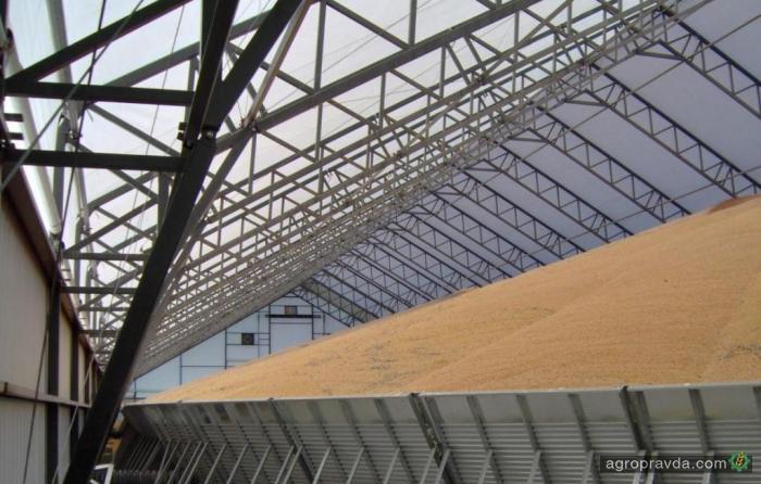 Цены реализации агропродукции в Украине выросли на 10,5%